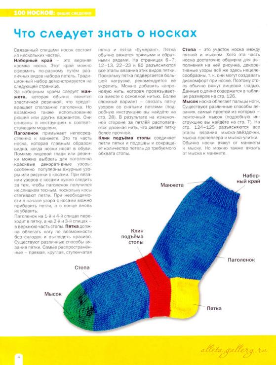 Пошаговое вязания носков спицами для начинающих6