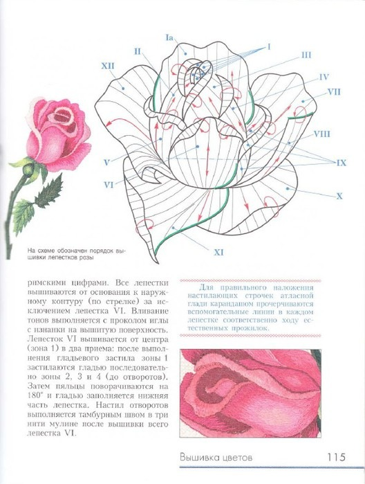 Снова розы - Схема для вышивания гладью