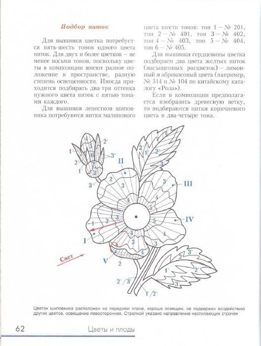 Вышивка гладью цветов фото с описанием схем 31